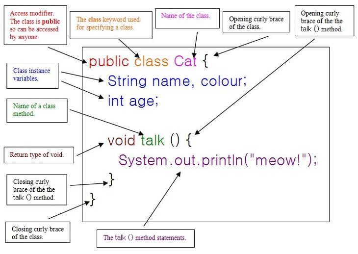 Java 5 class structure and syntax ccuart Image collections